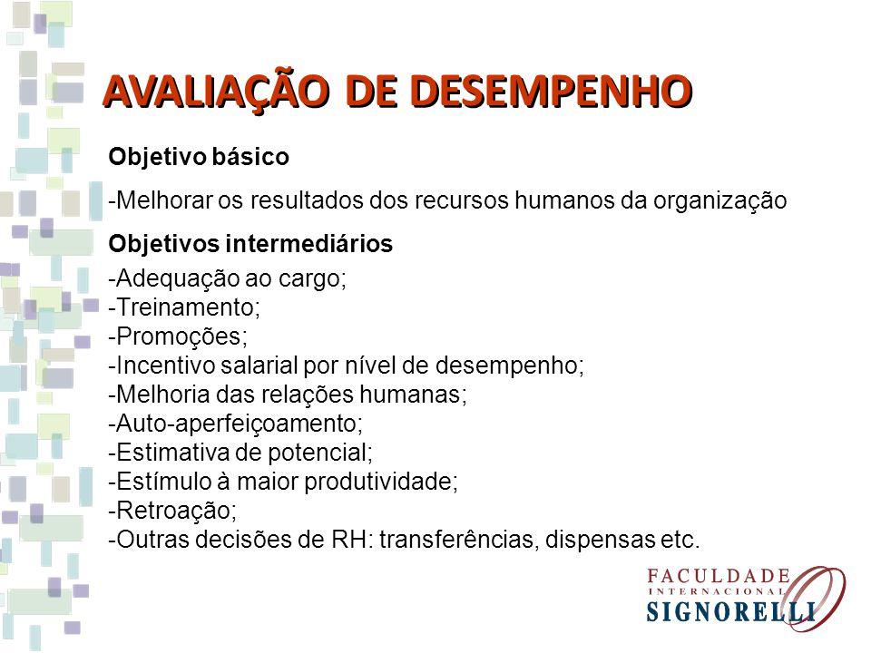 Objetivo básico -Melhorar os resultados dos recursos humanos da organização Objetivos intermediários -Adequação ao cargo; -Treinamento; -Promoções; -I