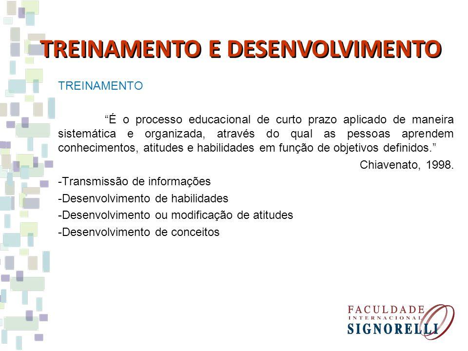 TREINAMENTO - Levantamento das necessidades: análise organizacional, de RH e das operações e tarefas.