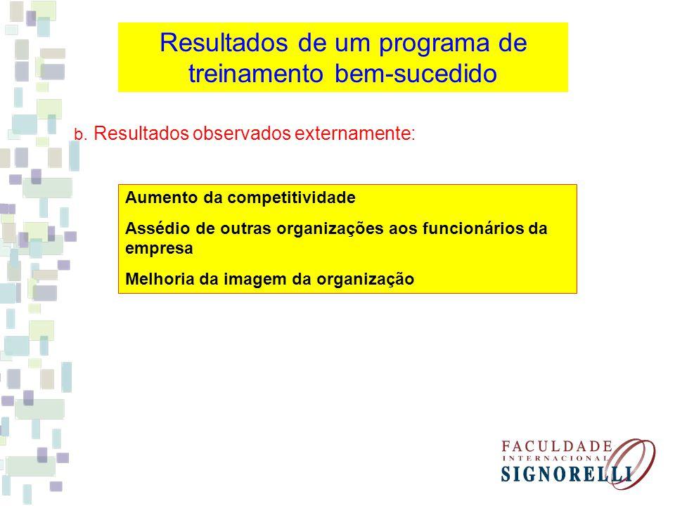 Resultados de um programa de treinamento bem-sucedido b. Resultados observados externamente: Aumento da competitividade Assédio de outras organizações