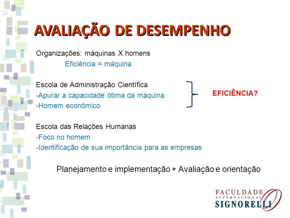 Organizações: máquinas X homens Eficiência = máquina Escola de Administração Científica -Apurar a capacidade ótima da máquina -Homem econômico Escola
