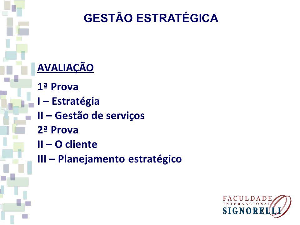 ESTRATÉGIA Base para a definição das ações que implementarão o direcionamento e escopo da organização no longo prazo.