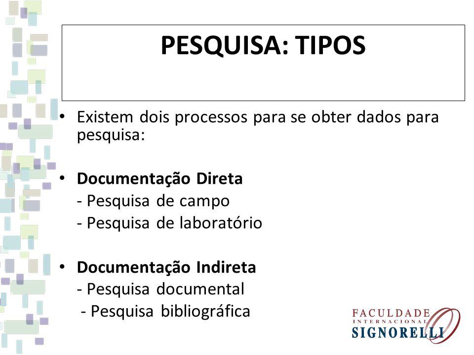 Existem dois processos para se obter dados para pesquisa: Documentação Direta - Pesquisa de campo - Pesquisa de laboratório Documentação Indireta - Pesquisa documental - Pesquisa bibliográfica PESQUISA: TIPOS