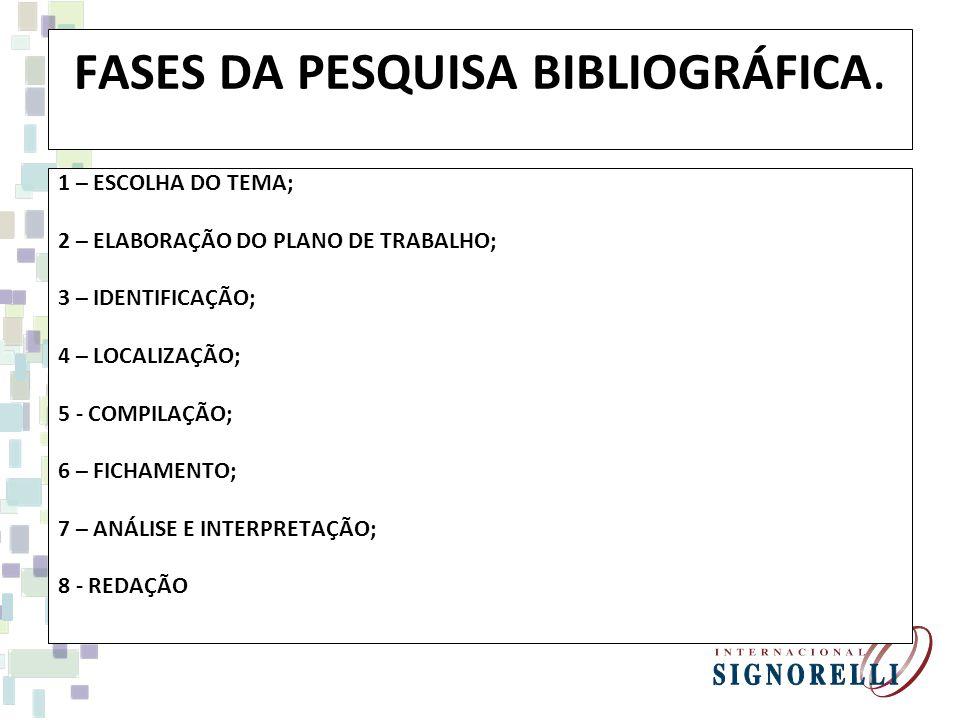 FASES DA PESQUISA BIBLIOGRÁFICA. 1 – ESCOLHA DO TEMA; 2 – ELABORAÇÃO DO PLANO DE TRABALHO; 3 – IDENTIFICAÇÃO; 4 – LOCALIZAÇÃO; 5 - COMPILAÇÃO; 6 – FIC