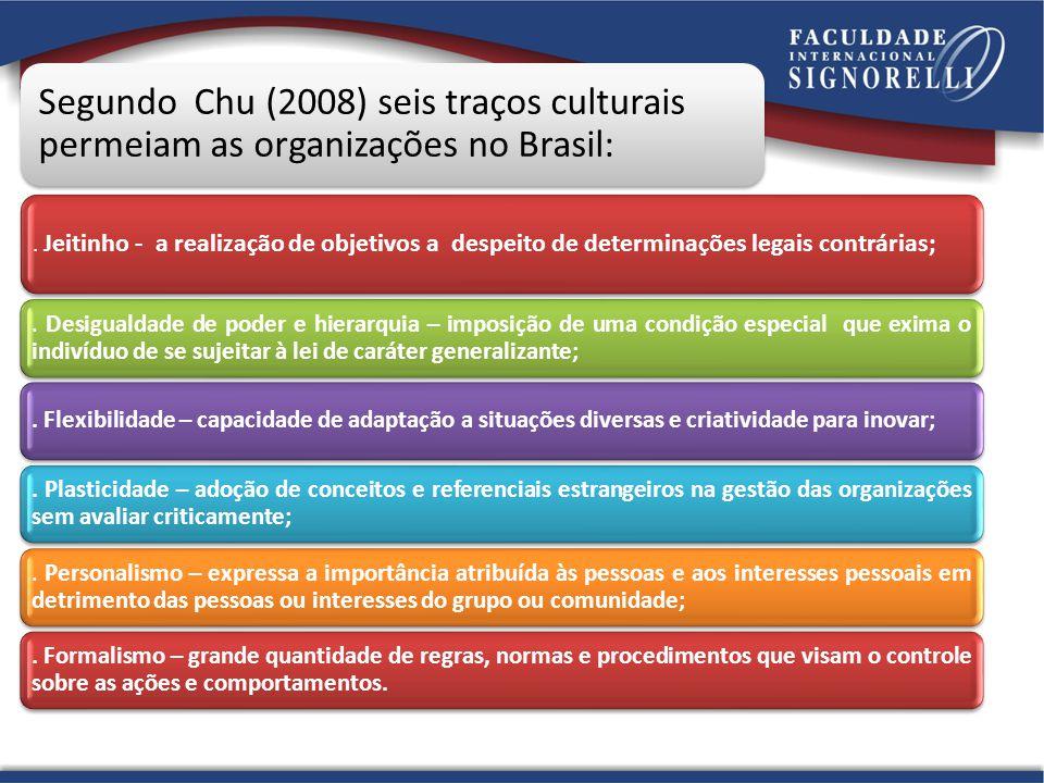 Segundo Chu (2008) seis traços culturais permeiam as organizações no Brasil:.