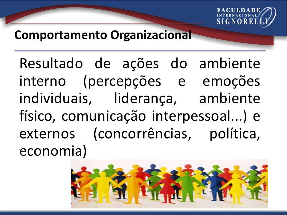 Comportamento Organizacional Resultado de ações do ambiente interno (percepções e emoções individuais, liderança, ambiente físico, comunicação interpessoal...) e externos (concorrências, política, economia)