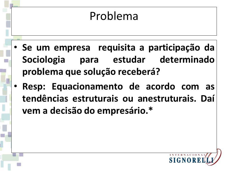 Problema Se um empresa requisita a participação da Sociologia para estudar determinado problema que solução receberá? Resp: Equacionamento de acordo c