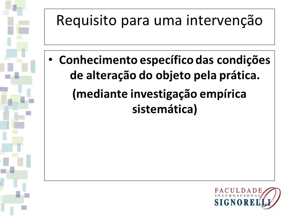 Requisito para uma intervenção Conhecimento específico das condições de alteração do objeto pela prática. (mediante investigação empírica sistemática)