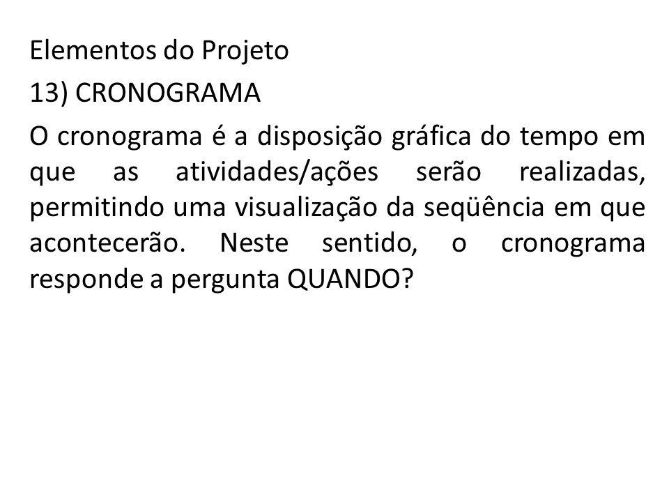 Elementos do Projeto 13) CRONOGRAMA O cronograma é a disposição gráfica do tempo em que as atividades/ações serão realizadas, permitindo uma visualiza