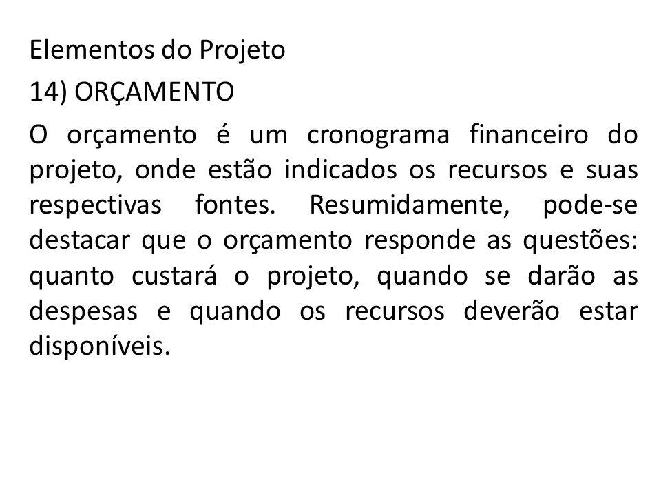 Elementos do Projeto 14) ORÇAMENTO O orçamento é um cronograma financeiro do projeto, onde estão indicados os recursos e suas respectivas fontes.