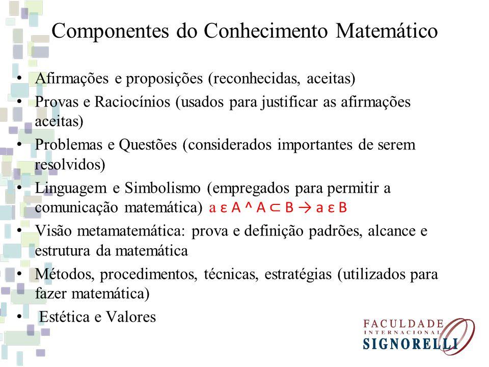 Componentes do Conhecimento Matemático Afirmações e proposições (reconhecidas, aceitas) Provas e Raciocínios (usados para justificar as afirmações ace
