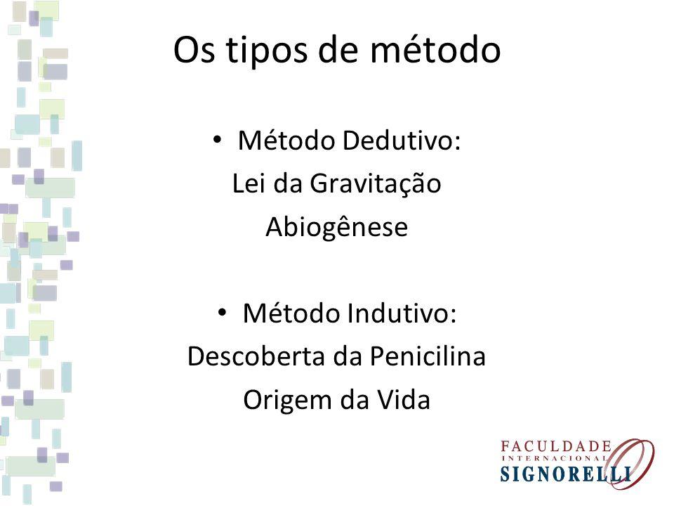 Os tipos de método Método Dedutivo: Lei da Gravitação Abiogênese Método Indutivo: Descoberta da Penicilina Origem da Vida