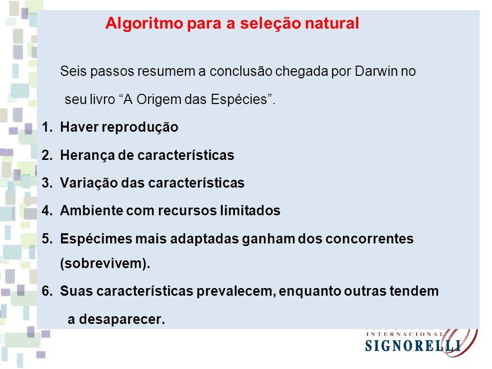 Algoritmo para a seleção natural Seis passos resumem a conclusão chegada por Darwin no seu livro A Origem das Espécies. 1.Haver reprodução 2.Herança d