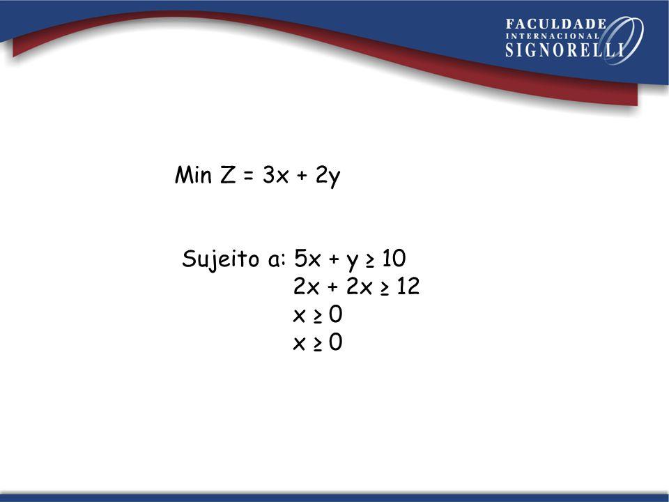Min Z = 3x + 2y Sujeito a: 5x + y 10 2x + 2x 12 x 0