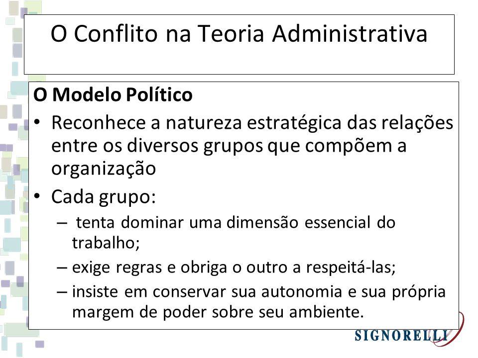 O Conflito na Teoria Administrativa O Modelo Político Reconhece a natureza estratégica das relações entre os diversos grupos que compõem a organização