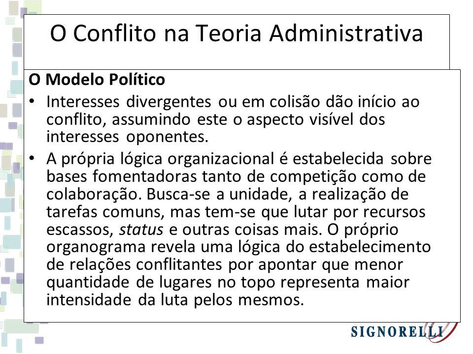 O Conflito na Teoria Administrativa O Modelo Político Interesses divergentes ou em colisão dão início ao conflito, assumindo este o aspecto visível do
