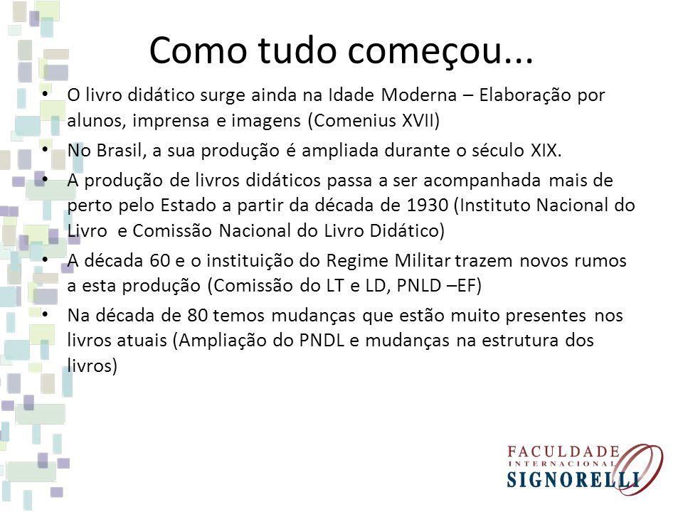 Como tudo começou... O livro didático surge ainda na Idade Moderna – Elaboração por alunos, imprensa e imagens (Comenius XVII) No Brasil, a sua produç