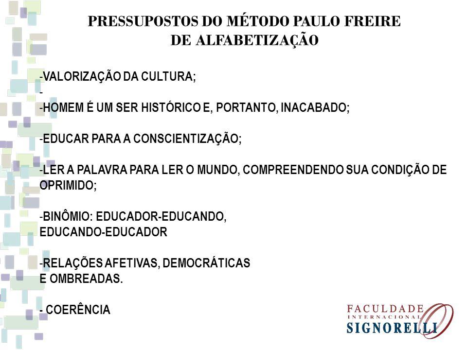 ETAPAS DO PROCESSO DE ALFABETIZAÇÃO NO MÉTODO PAULO FREIRE 1- CODIFICAÇÃO – CÍRCULO DE CULTURA 2- DECODIFICAÇÃO E DESCODIFICAÇÃO (PRÓPRIO DO MÉTODO PAULO FREIRE) 3- ANÁLISE E SÍNTESE 4- FIXAÇÃO DA LEITURA 5- PROBLEMATIZAÇÃO
