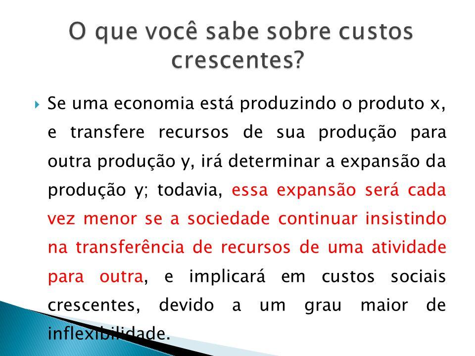 Se uma economia está produzindo o produto x, e transfere recursos de sua produção para outra produção y, irá determinar a expansão da produção y; toda