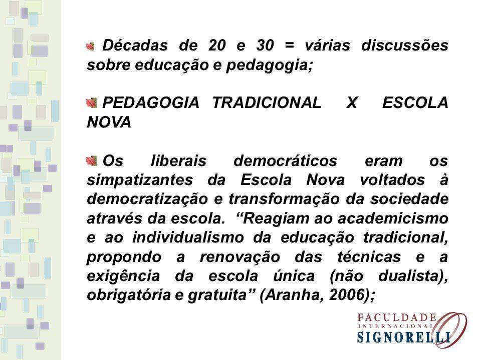 Décadas de 20 e 30 = várias discussões sobre educação e pedagogia; PEDAGOGIA TRADICIONAL X ESCOLA NOVA Os liberais democráticos eram os simpatizantes