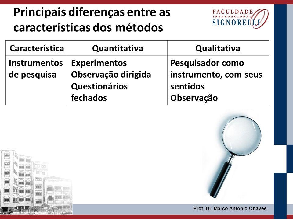Principais diferenças entre as características dos métodos Prof. Dr. Marco Antonio Chaves CaracterísticaQuantitativaQualitativa Instrumentos de pesqui