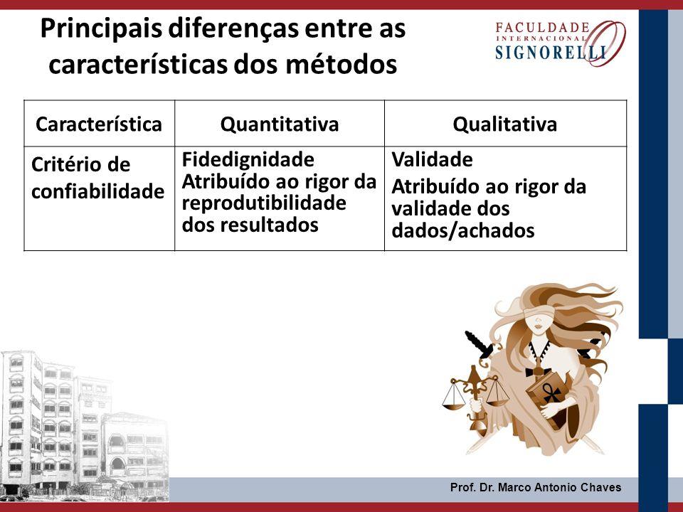Principais diferenças entre as características dos métodos Prof. Dr. Marco Antonio Chaves CaracterísticaQuantitativaQualitativa Critério de confiabili