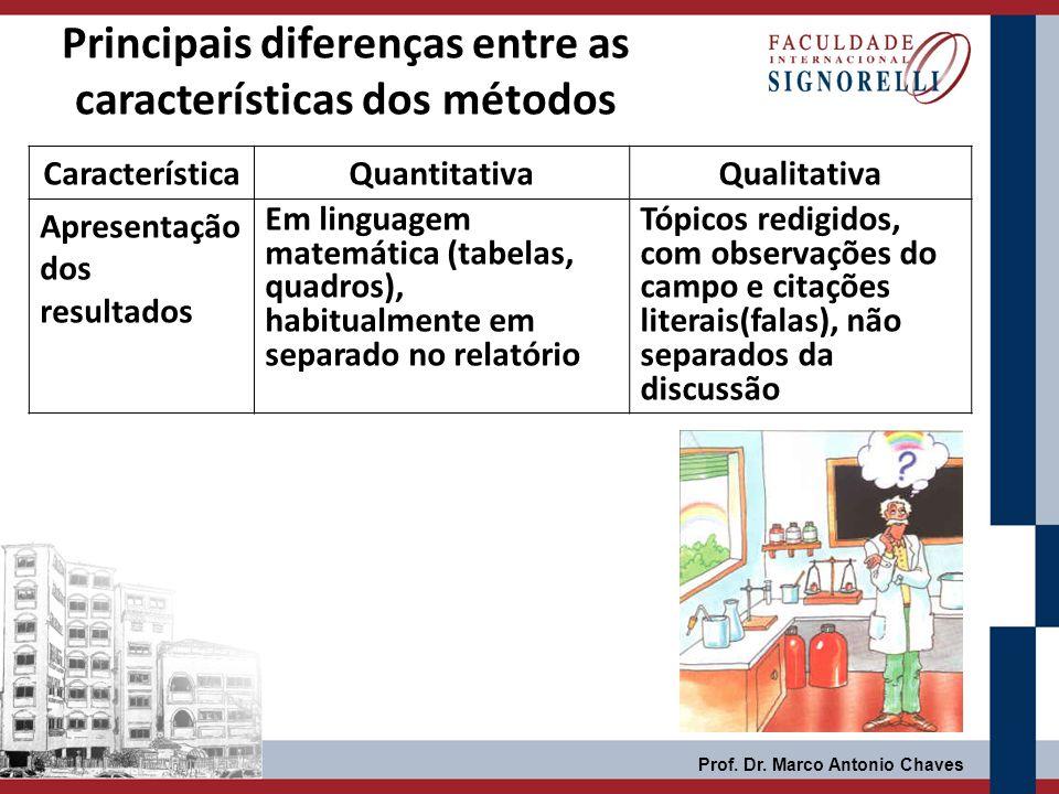 Principais diferenças entre as características dos métodos Prof. Dr. Marco Antonio Chaves CaracterísticaQuantitativaQualitativa Apresentação dos resul