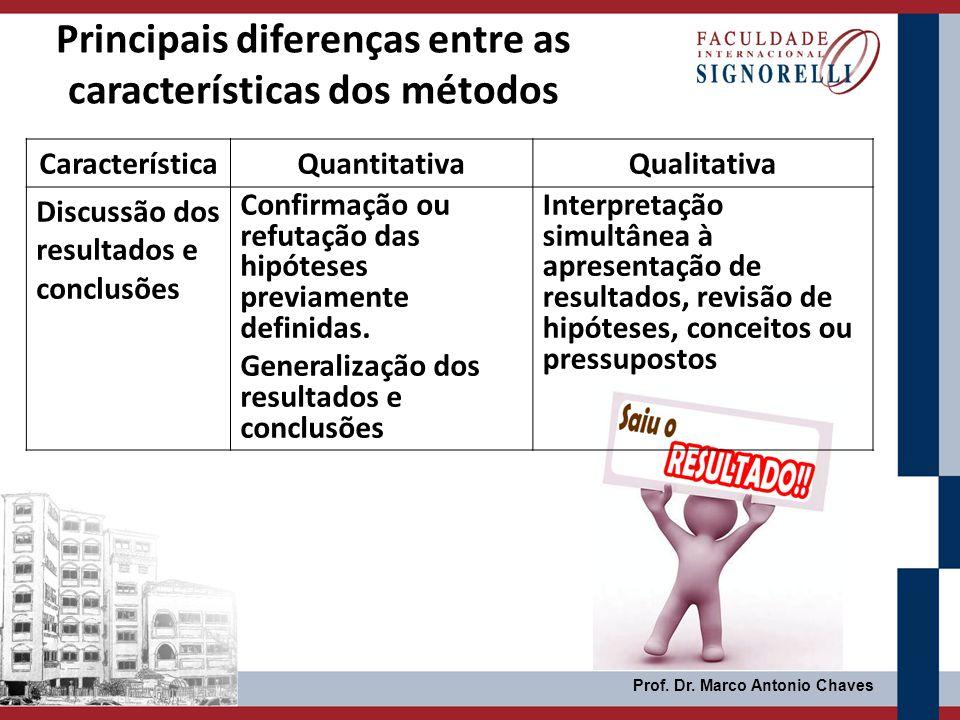Principais diferenças entre as características dos métodos Prof. Dr. Marco Antonio Chaves CaracterísticaQuantitativaQualitativa Discussão dos resultad