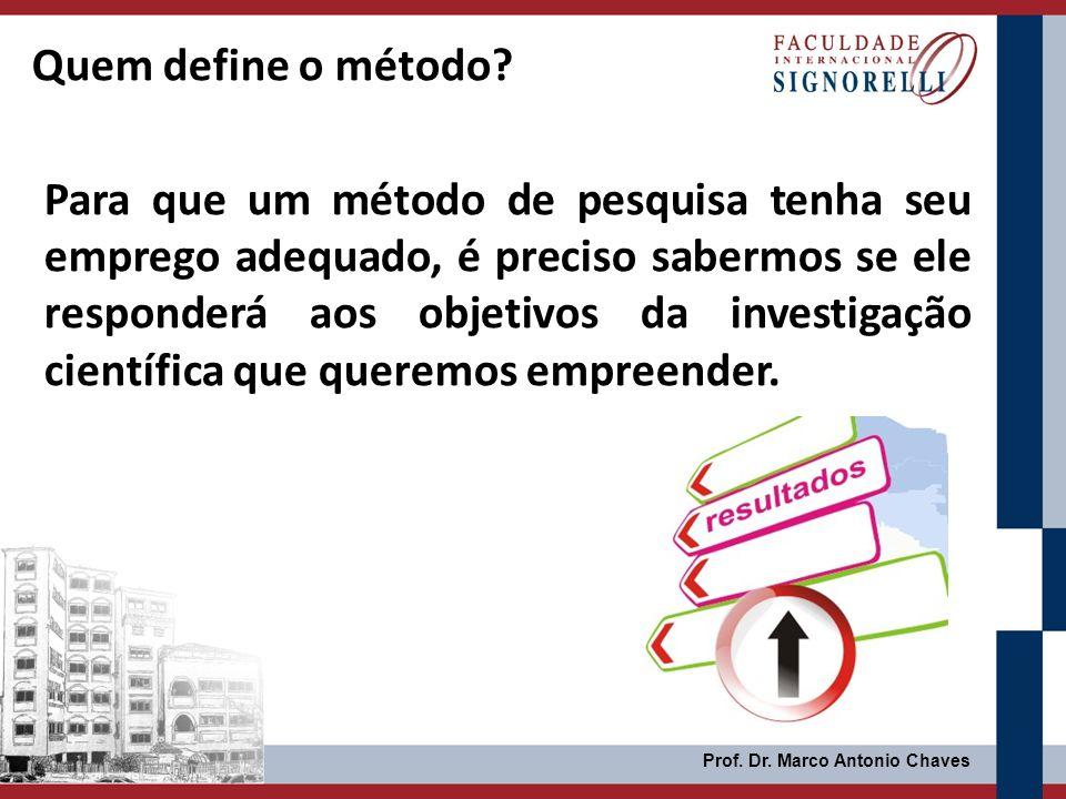 Prof. Dr. Marco Antonio Chaves Quem define o método? Para que um método de pesquisa tenha seu emprego adequado, é preciso sabermos se ele responderá a