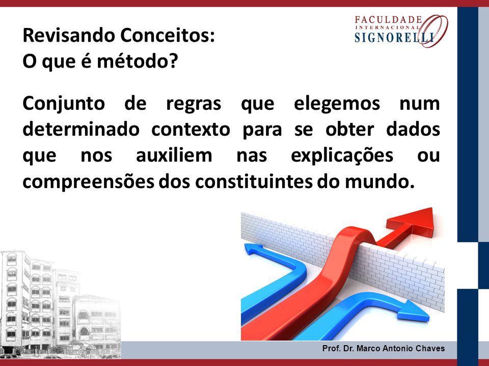 Revisando Conceitos: O que é método? Conjunto de regras que elegemos num determinado contexto para se obter dados que nos auxiliem nas explicações ou
