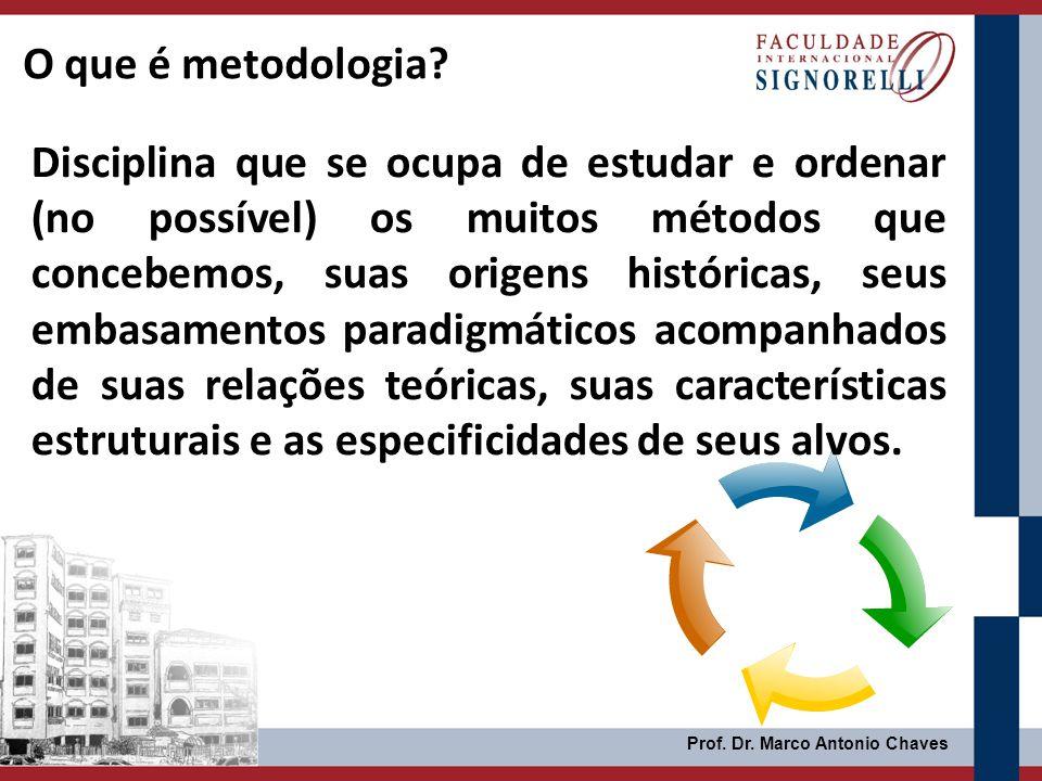 Prof. Dr. Marco Antonio Chaves O que é metodologia? Disciplina que se ocupa de estudar e ordenar (no possível) os muitos métodos que concebemos, suas