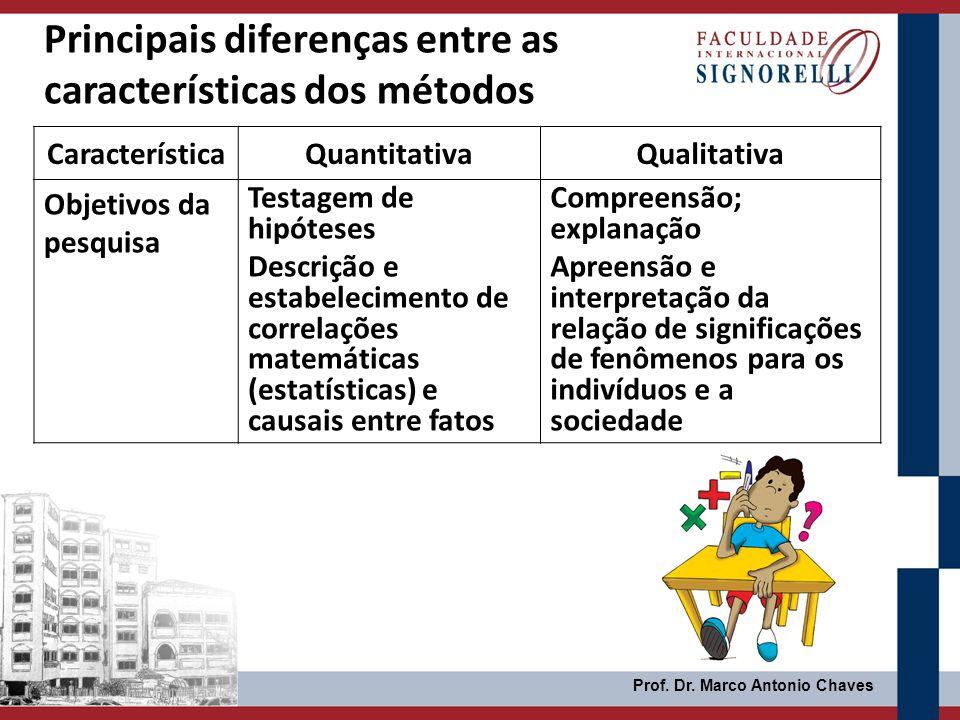 Prof. Dr. Marco Antonio Chaves Principais diferenças entre as características dos métodos CaracterísticaQuantitativaQualitativa Objetivos da pesquisa