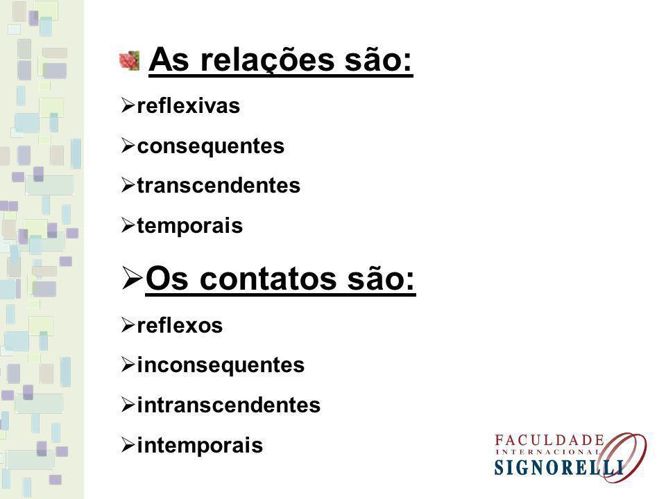 As relações são: reflexivas consequentes transcendentes temporais Os contatos são: reflexos inconsequentes intranscendentes intemporais