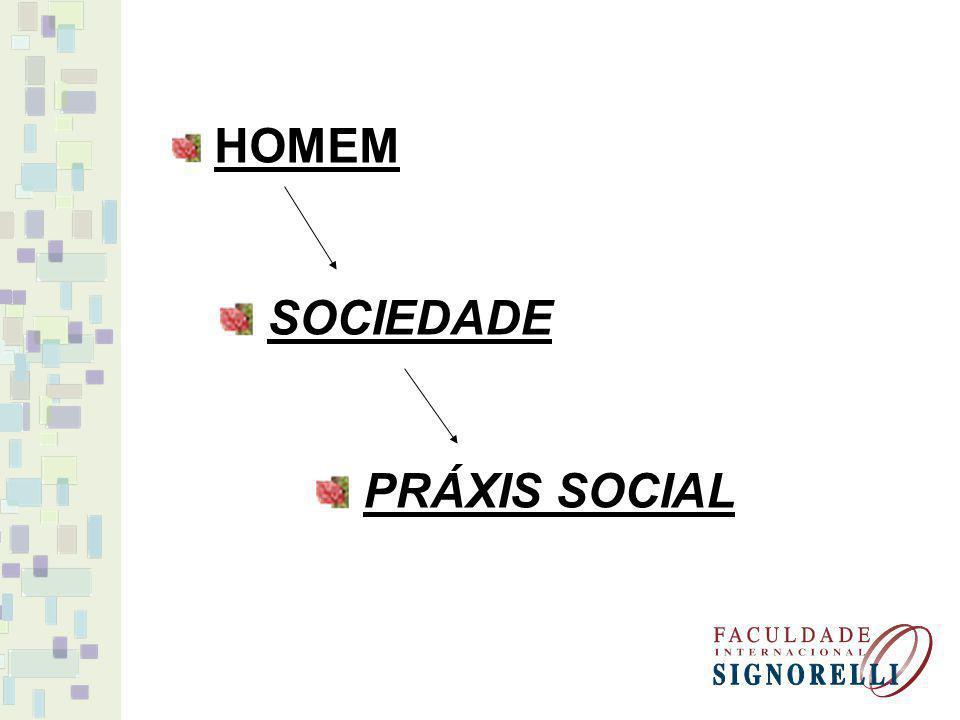 PRÁXIS SOCIAL: - Ação e reflexão constituem a práxis como maneira humana de existir (Paulo Freire, 2007) - Atividade prática intencional que transforma a natureza pela ação do homem, ao mesmo tempo em que humaniza esse homem, pela mediação dessa mesma natureza transformada (Vázquez, 1990)