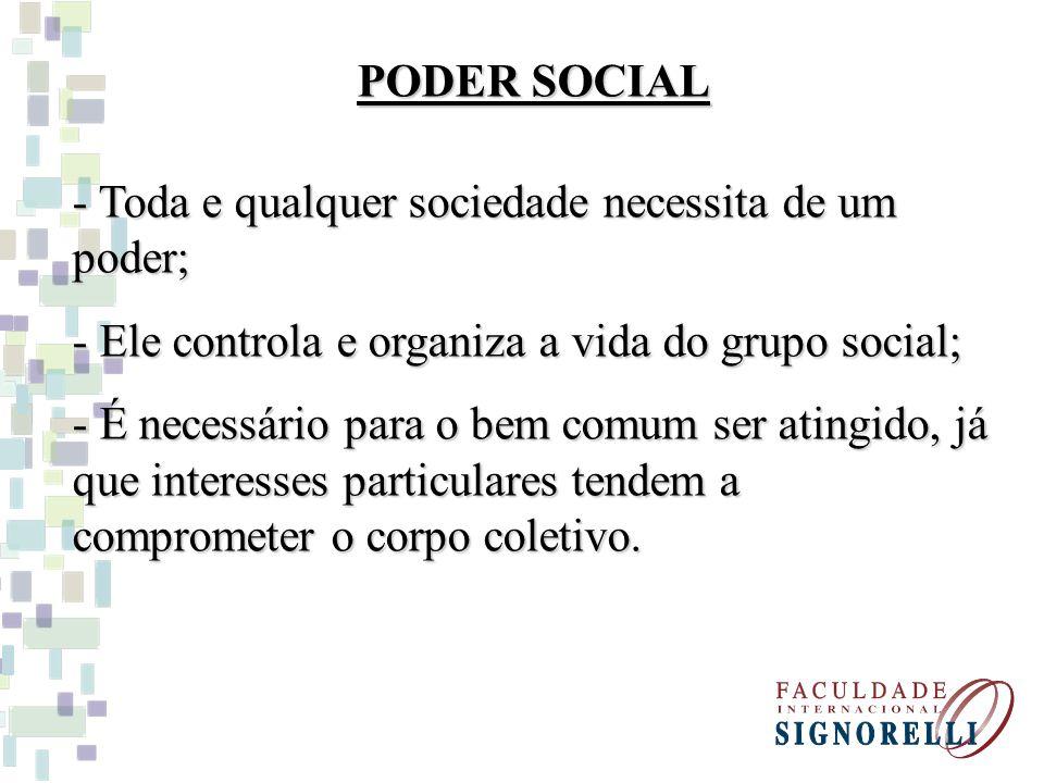 PODER SOCIAL - Toda e qualquer sociedade necessita de um poder; - Ele controla e organiza a vida do grupo social; - É necessário para o bem comum ser atingido, já que interesses particulares tendem a comprometer o corpo coletivo.