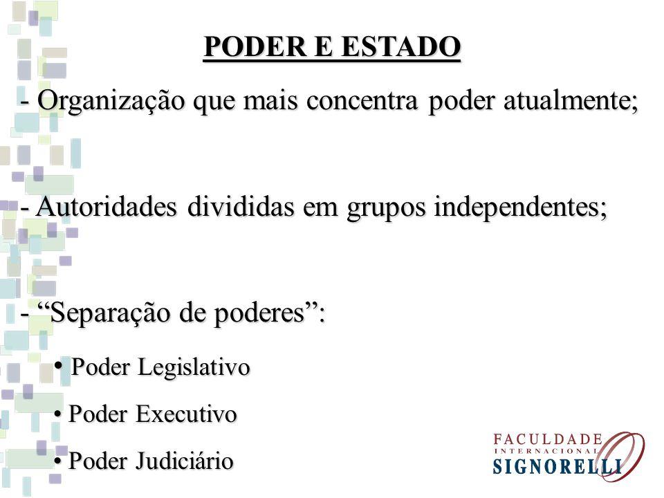 PODER E ESTADO - Organização que mais concentra poder atualmente; - Autoridades divididas em grupos independentes; - Separação de poderes: Poder Legis