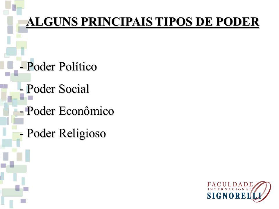 ALGUNS PRINCIPAIS TIPOS DE PODER - Poder Político - Poder Social - Poder Econômico - Poder Religioso