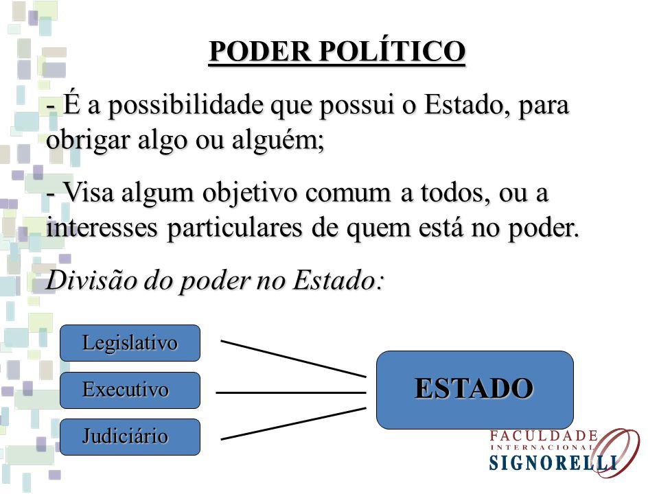 PODER POLÍTICO - É a possibilidade que possui o Estado, para obrigar algo ou alguém; - Visa algum objetivo comum a todos, ou a interesses particulares