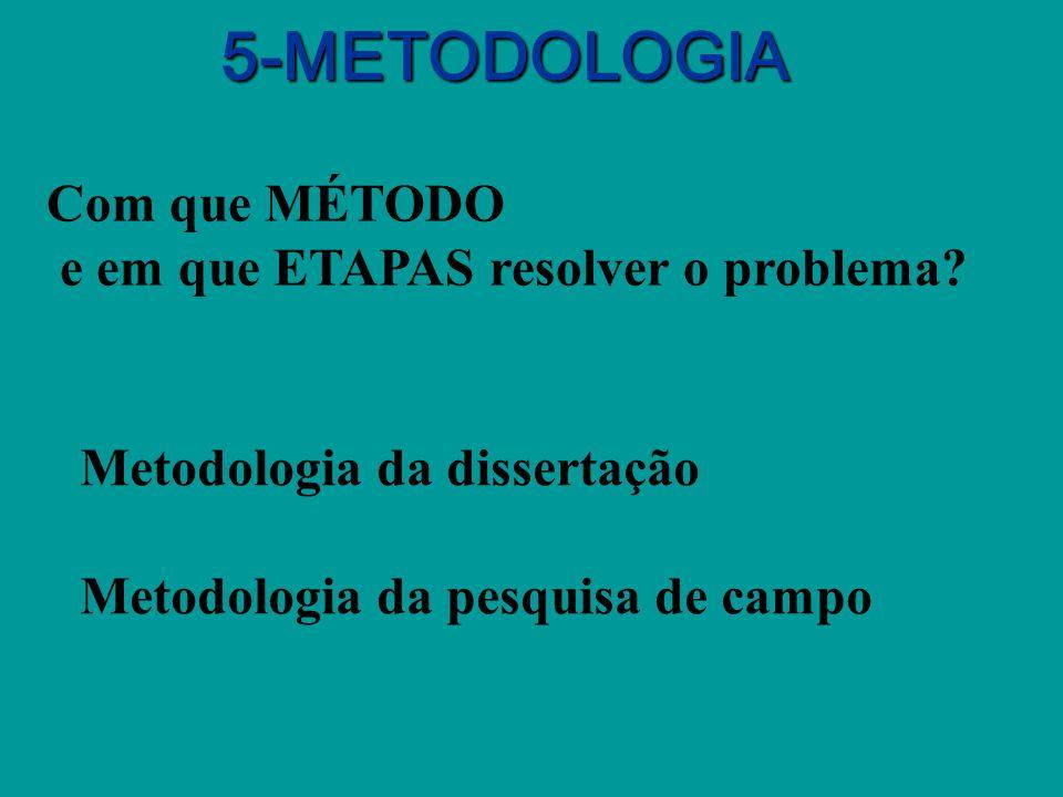 4-HIPÓTESES Quais os PRESSUPOSTOS para resolver o problema? Hipóteses são suposições colocadas como respostas plausíveis e provisórias para o problema