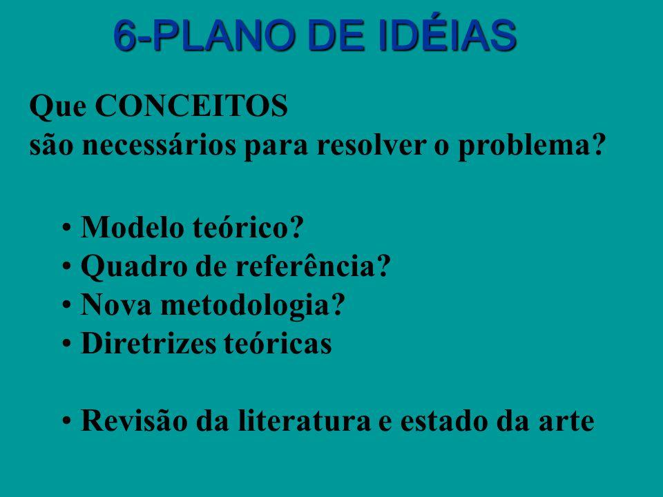 5-METODOLOGIA Com que MÉTODO e em que ETAPAS resolver o problema? Metodologia da dissertação Metodologia da pesquisa de campo