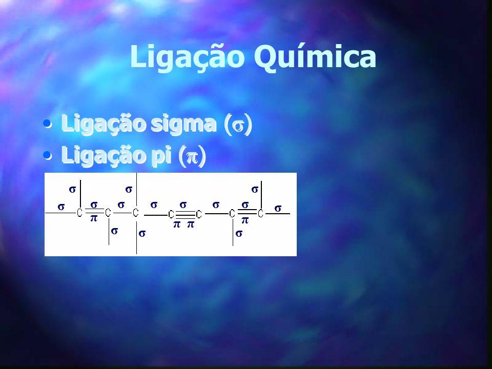 Ligação Química Ligação sigma ( σ ) Ligação pi ( π ) Ligação sigma ( σ ) Ligação pi ( π ) σ σσ σ σ σ σ σ σσσσσσ π π ππ