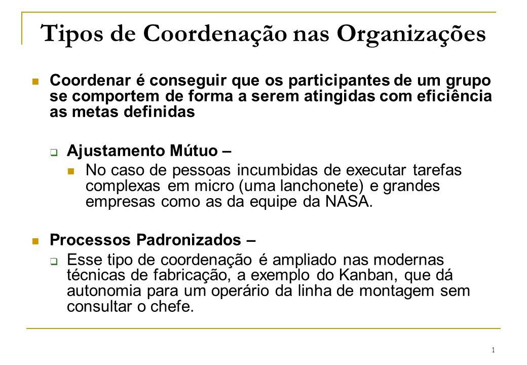 1 Tipos de Coordenação nas Organizações Coordenar é conseguir que os participantes de um grupo se comportem de forma a serem atingidas com eficiência