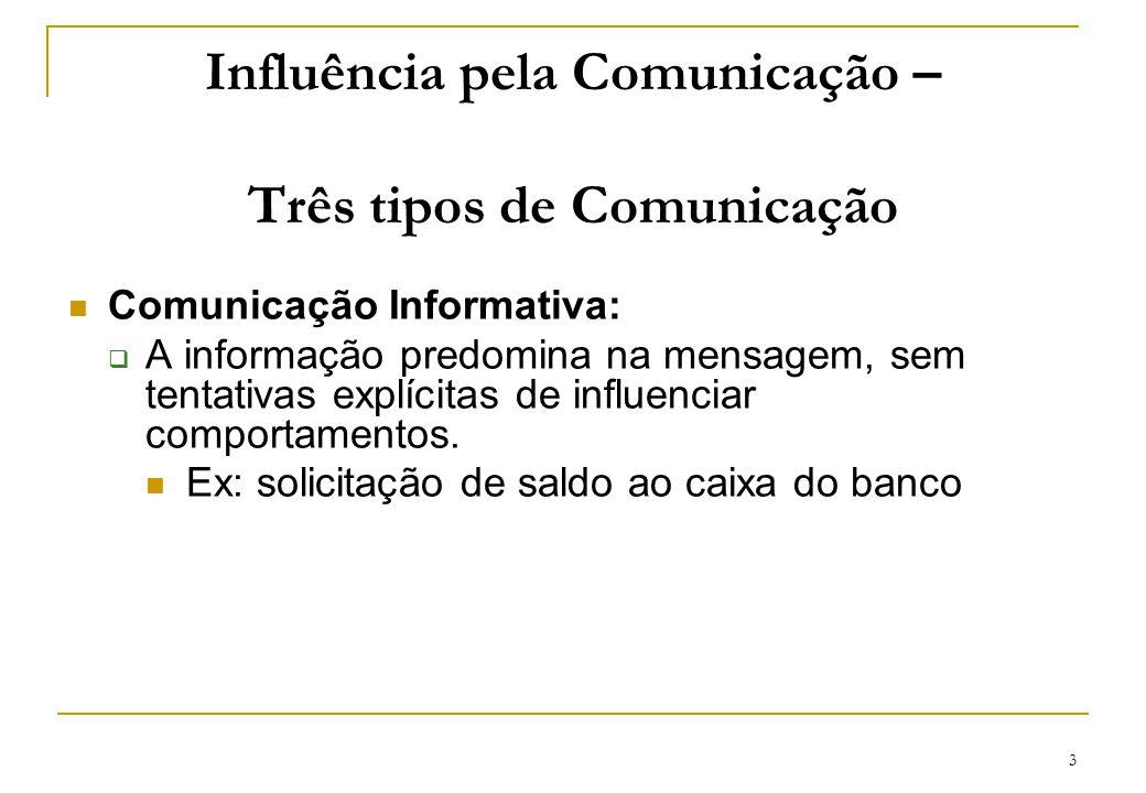 3 Influência pela Comunicação – Três tipos de Comunicação Comunicação Informativa: A informação predomina na mensagem, sem tentativas explícitas de in