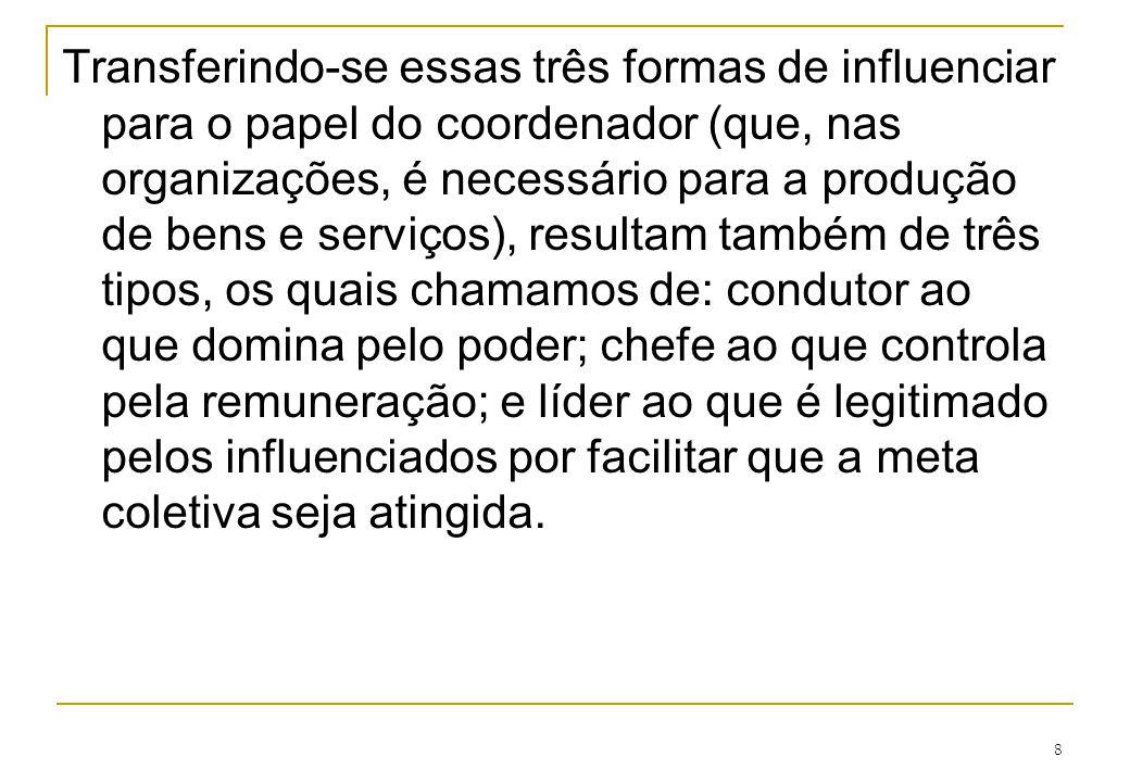 Transferindo-se essas três formas de influenciar para o papel do coordenador (que, nas organizações, é necessário para a produção de bens e serviços),