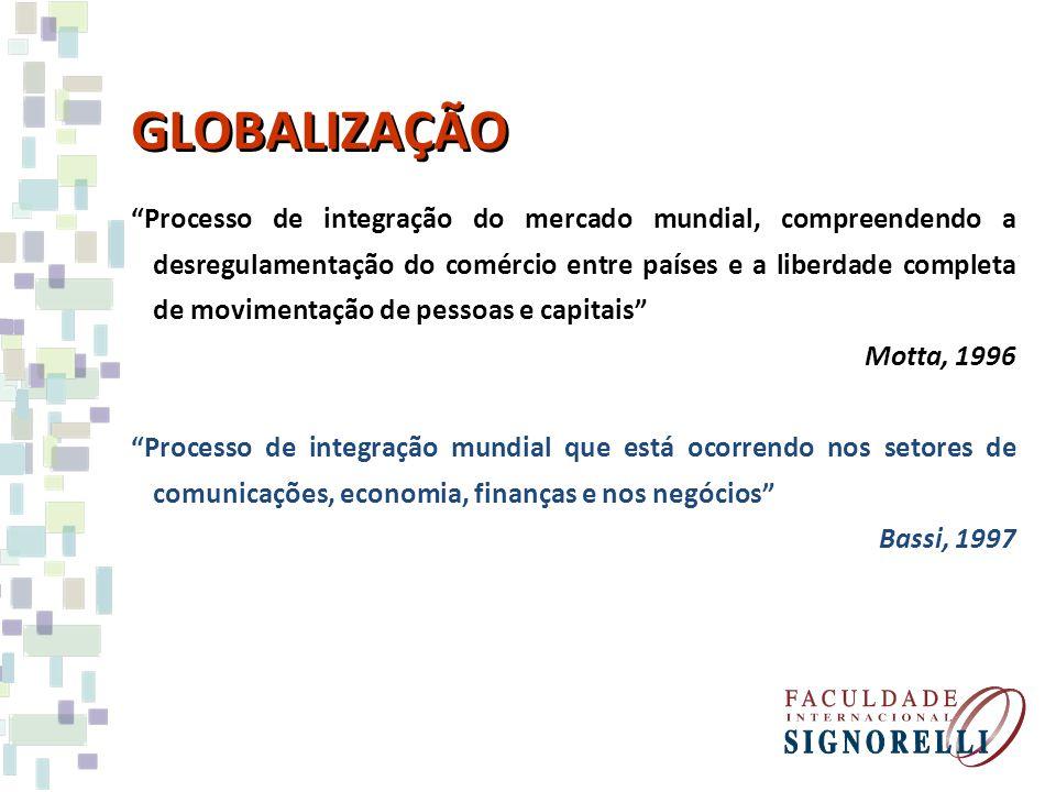 GLOBALIZAÇÃO Processo de integração do mercado mundial, compreendendo a desregulamentação do comércio entre países e a liberdade completa de movimenta