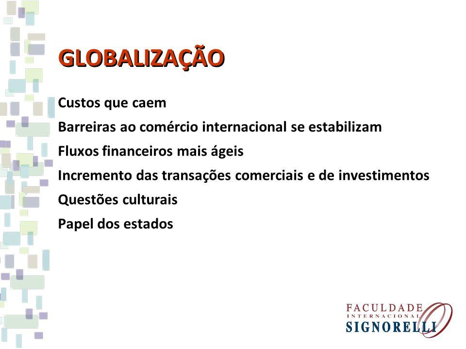 GLOBALIZAÇÃO Custos que caem Barreiras ao comércio internacional se estabilizam Fluxos financeiros mais ágeis Incremento das transações comerciais e d