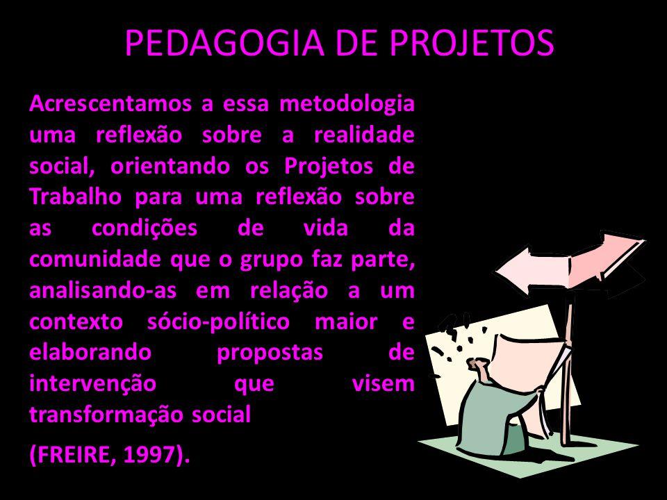 Quando e por que surgiu a Pedagogia de Projetos.