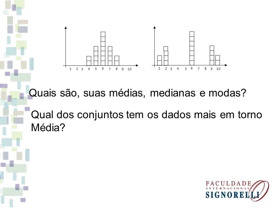 Para se obter uma medida de dispersão com a mesma unidade de dados, basta tomar a raiz quadrada da variância.