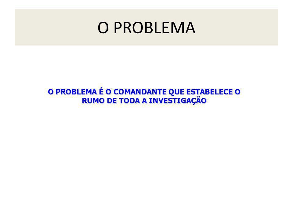 O PROBLEMA O PROBLEMA É O COMANDANTE QUE ESTABELECE O RUMO DE TODA A INVESTIGAÇÃO
