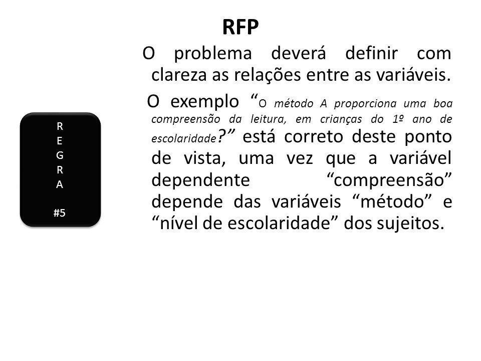 RFP O problema deverá definir com clareza as relações entre as variáveis.