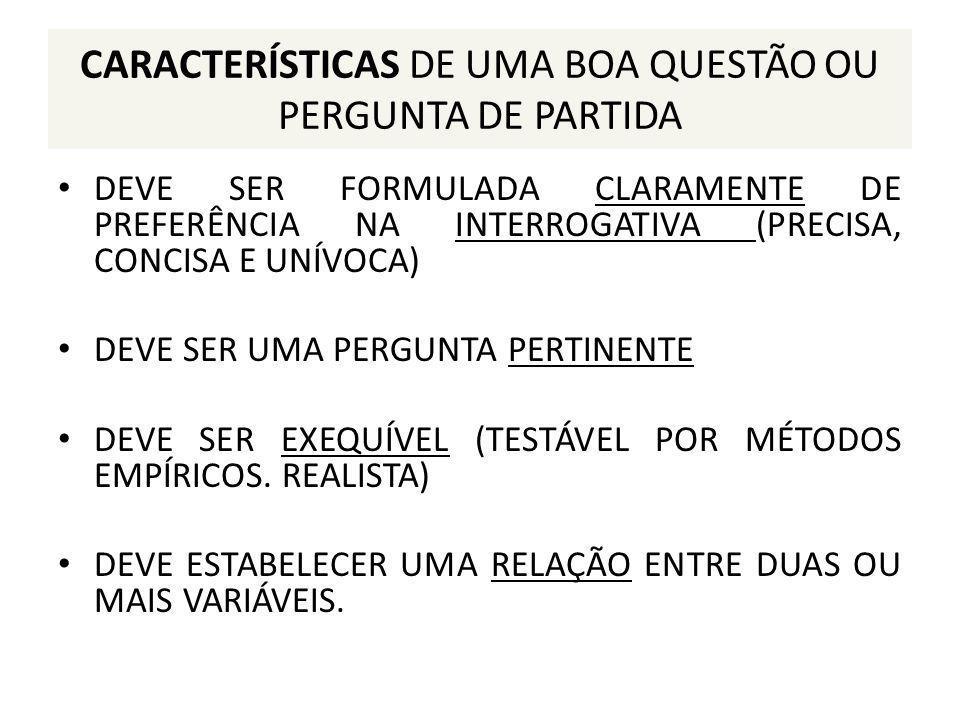 CARACTERÍSTICAS DE UMA BOA QUESTÃO OU PERGUNTA DE PARTIDA DEVE SER FORMULADA CLARAMENTE DE PREFERÊNCIA NA INTERROGATIVA (PRECISA, CONCISA E UNÍVOCA) DEVE SER UMA PERGUNTA PERTINENTE DEVE SER EXEQUÍVEL (TESTÁVEL POR MÉTODOS EMPÍRICOS.